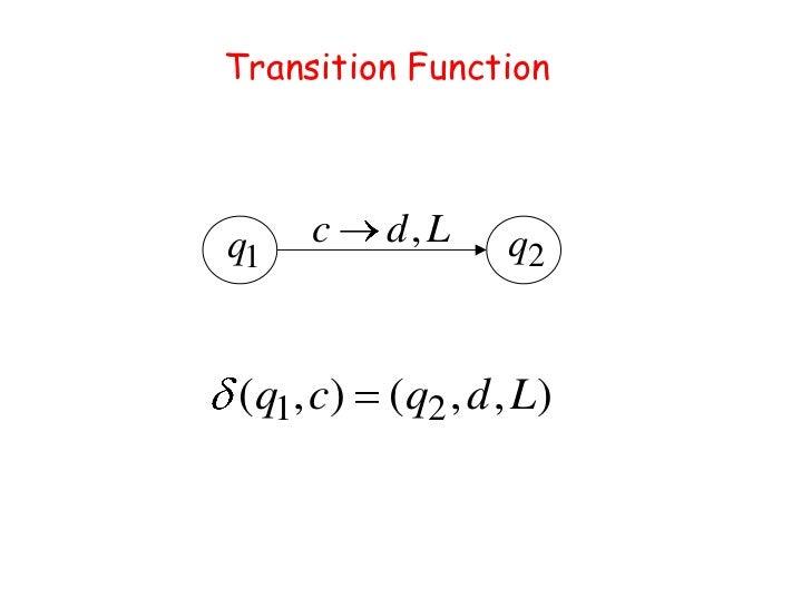 Transition Functionq1   c   d, L    q2(q1, c) (q2 , d , L)