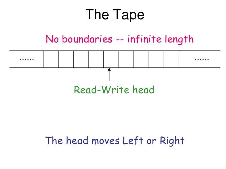 The Tape         No boundaries -- infinite length......                                      ......               Read-Wri...
