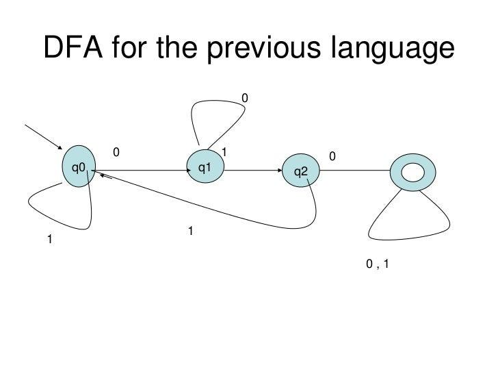 DFA for the previous language                          0         0            1            0    q0           q1           ...