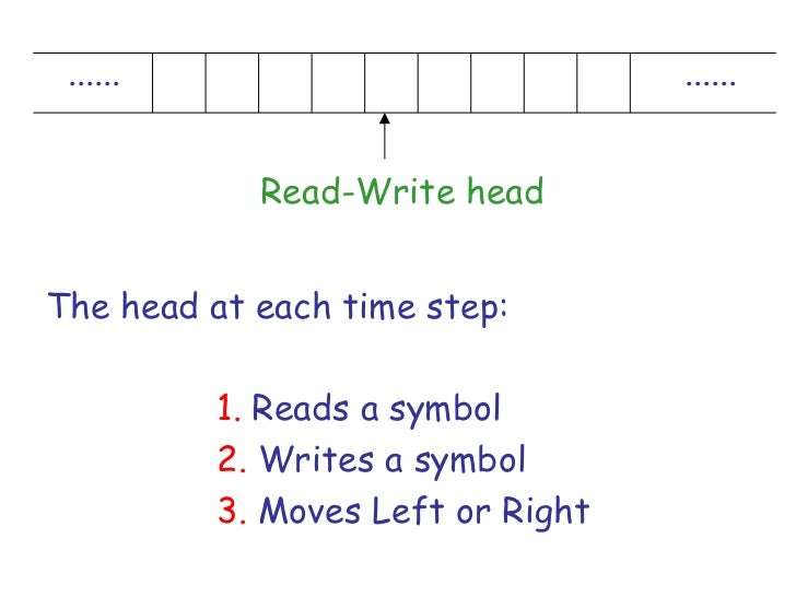......                            ......            Read-Write headThe head at each time step:          1. Reads a symbol ...