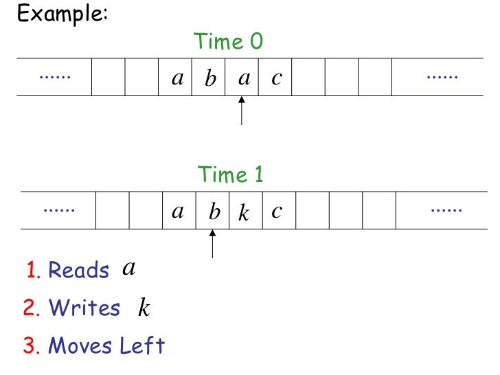 Example:                     Time 0 ......             a b a c   ......                     Time 1  ......            a b ...