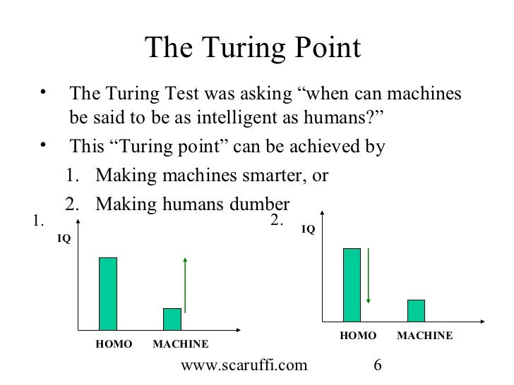 [Image: the-turing-test-a-sociotechnological-ana...1483829879]