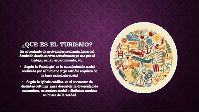 ¿Que es el Turismo?, Tipos y su Evolucion