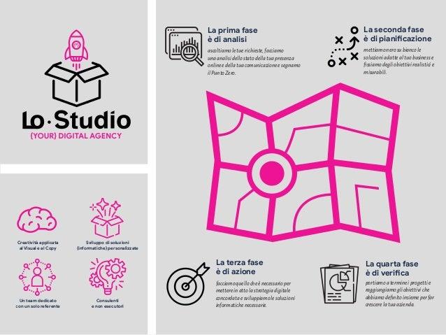 Sviluppo di soluzioni (informatiche) personalizzate Creatività applicata al Visual e al Copy Consulenti e non esecutori Un...