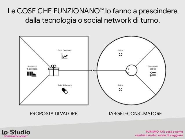 Business Model Canvas  TURISMO 4.0: cosa e come   cambia il nostro modo di viaggiare