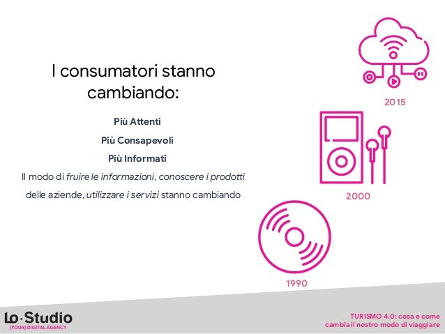 I consumatori stanno cambiando:  Più APenti  Più Consapevoli  Più Informati  Il modo di fruire le informazioni, conoscere ...