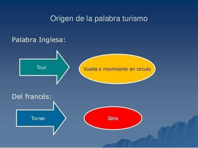 turismo contempor neo y definici n de turismo