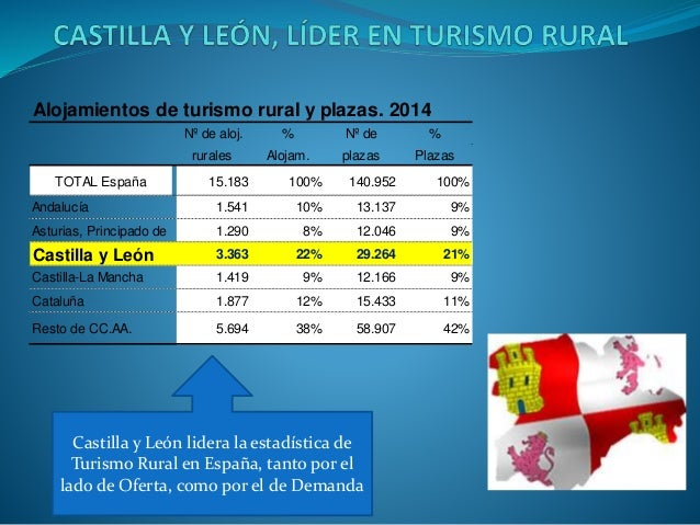 Turismo en castilla y le n espa a for Oficina turismo castilla y leon