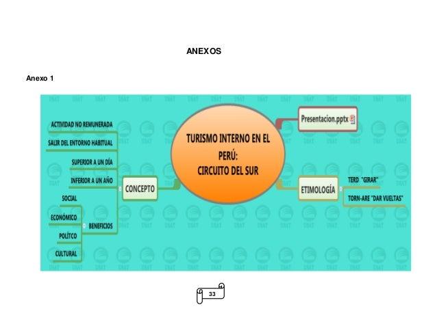 Guia turistica arequipa pdf converter