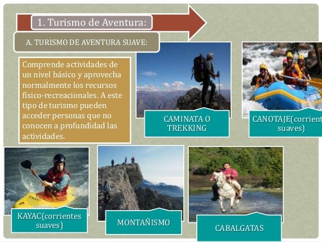 actividades de ecoturismo pdf