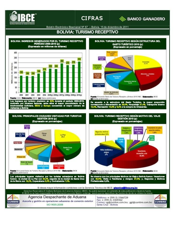 CI FRAS                                             BoletínElectrónicoBisemanalNº87 –Bolivia,15dediciembrede20...