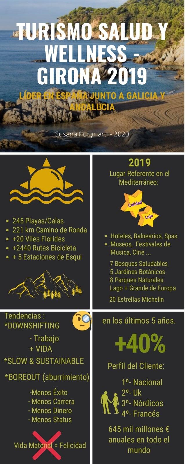 TURISMO SALUD Y WELLNESS - GIRONA 2019 LÍDER EN ESPAÑA JUNTO A GALICIA Y ANDALUCIA 245 Playas/Calas 221 km Camino de Ronda...