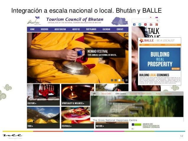 Integración a escala nacional o local. Bhután y BALLE12