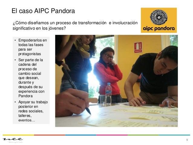 El caso AIPC Pandora9¿Cómo diseñamos un proceso de transformación e involucraciónsignificativo en los jóvenes?• Empoderarl...