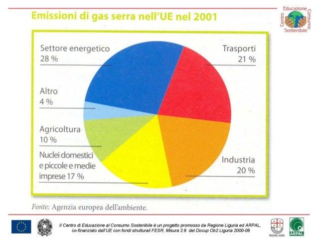 2007: Cambiamenti climatici e TURISMO SOSTENIBILE