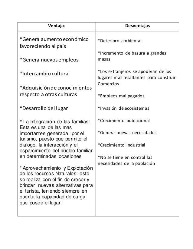 Ventajas Desventajas *Genera aumento económico favoreciendo al país *Genera nuevosempleos *Intercambio cultural *Adquisici...