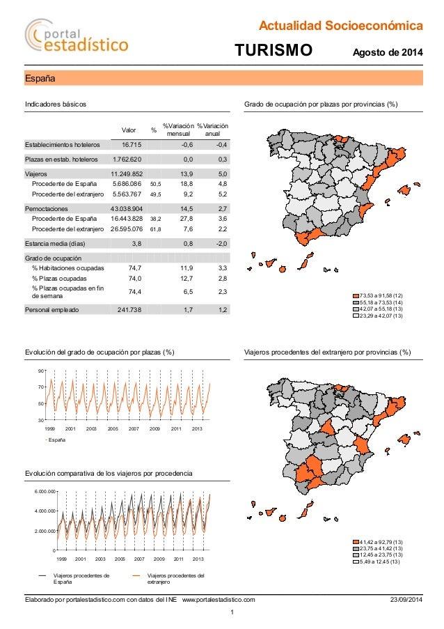 Actualidad Socioeconómica  TURISMO Agosto de 2014  España  Indicadores básicos Grado de ocupación por plazas por provincia...