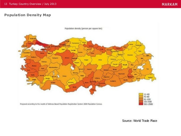 Turkey Country Overview