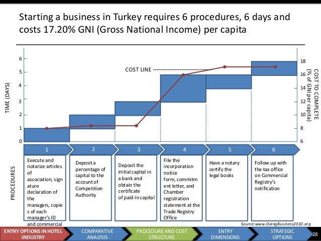 The comprehensive analysis of the turkish financial system and banks