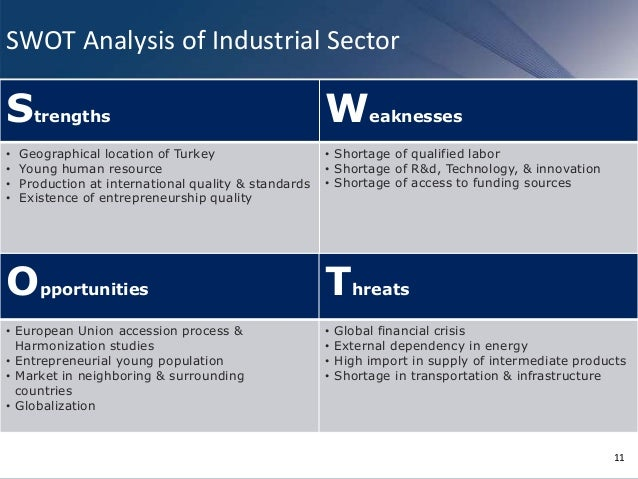 swot analysis on vardhman textiles Vardhman aims to be world class textile organization producing diverse range of products for the global textile market vardhman seeks to achieve  swot analysis.