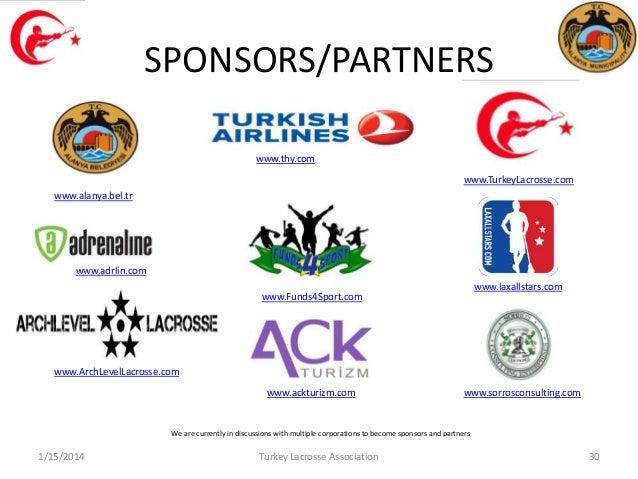 Turkey Lacrosse Open 2014