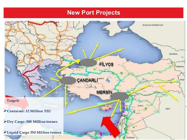 New Port Projects Targets Container: 32 Million TEU Dry Cargo :500 Million tonnes Liquid Cargo 350 Million tonnes