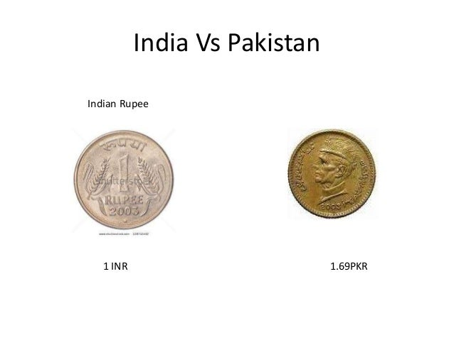 Sar vs inr forexpros