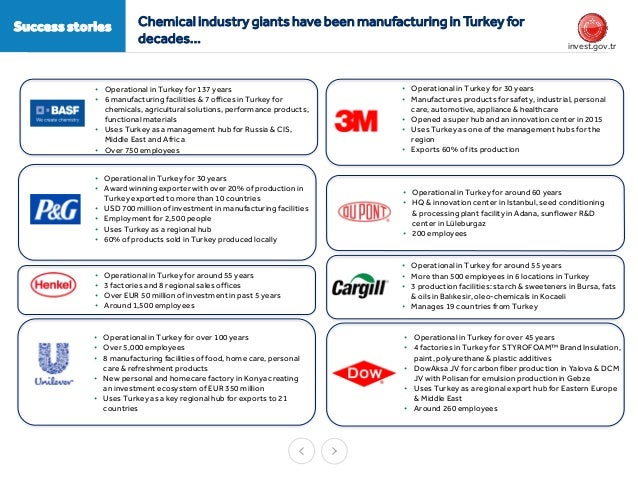 Why Invest in Turkish Chemicals Industry
