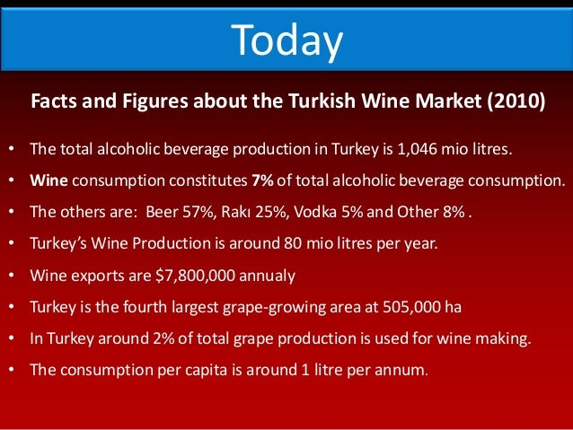 turkish local grapes varieties In turkey, the native table grape cultivars are extensively cultivated in order of  local usage fresh grape, raisin and grape juice therefore, the.
