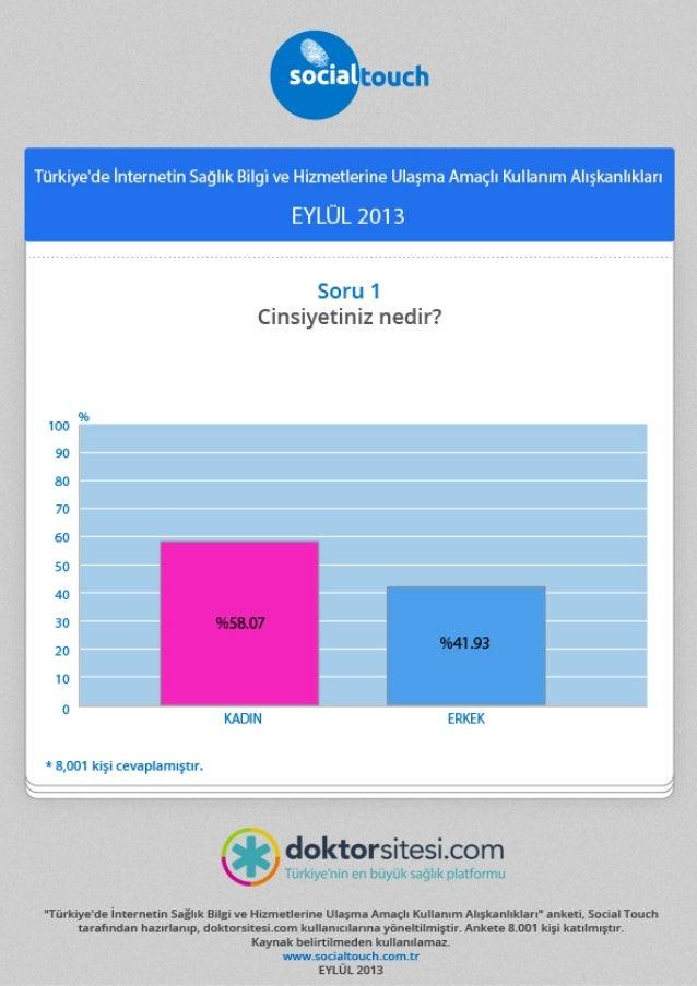 Türkiye Sağlık Amaçlı İnternet Kullanım Alışkanlıkları (Eylül 2013)