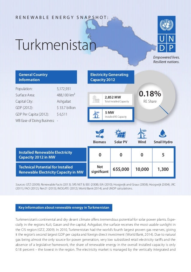 Turkmenistan's continental and dry desert climate offers tremendous potential for solar power plants. Espe- cially in the ...