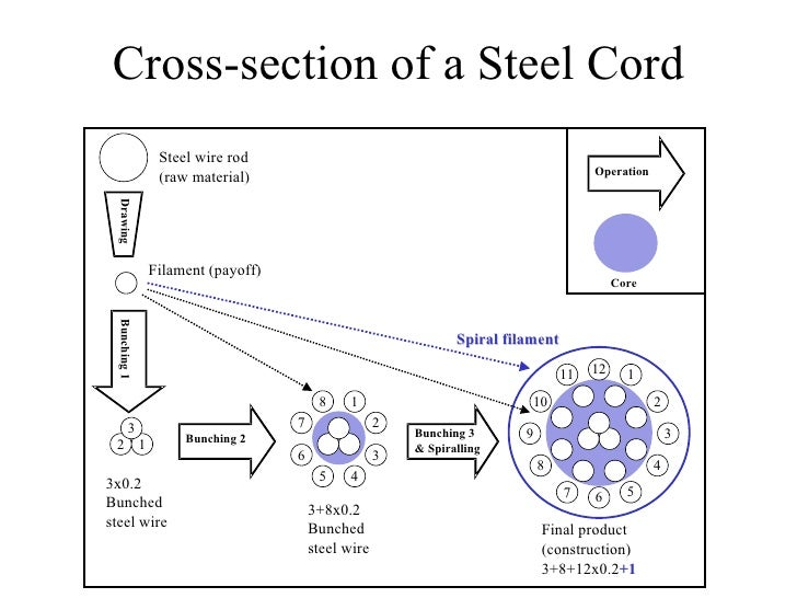 Simulation modeling for quality and productivity in steel