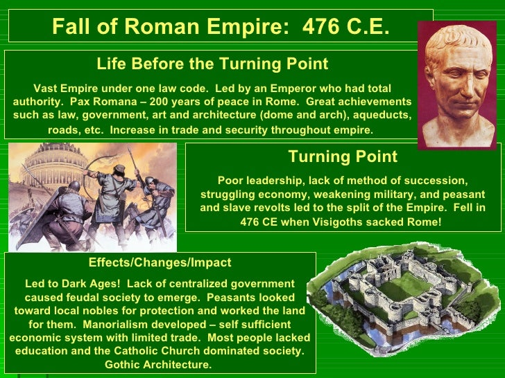 Fall of Roman Empire:  476 C.E. Life Before the Turning Point Vast Empire under one law code.  Led by an Emperor who had t...