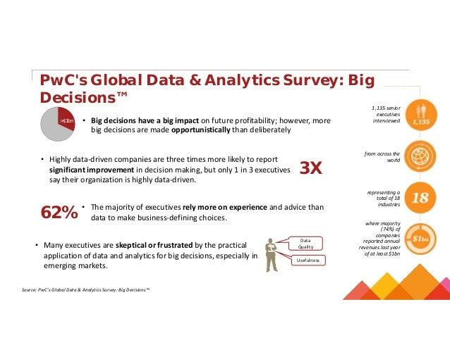 PwC's Global Data & Analytics Survey: Big Decisions™ • Bigdecisionshaveabigimpactonfutureprofitability;however,m...