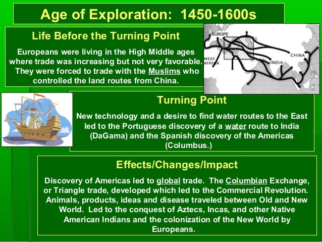 average essay for the european age of exploration Age of exploration gold god glory the spanish and european explorers in the 15th and 16th what does god gold and glory have to do with age of exploration.