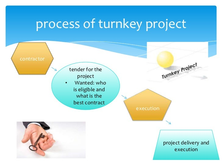 turnkey project services Turnkey project services, llc, fort worth, texas 189 likes 3 talking about this 78 were here turnkey project services is a full service office.