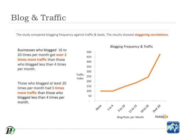 Turning Passion to Profit - Online Marketing - Session 1 Slide 3