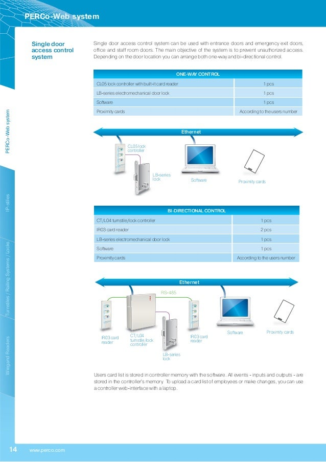 Turnstiles Amp Access Control Systems Perco Catalogue