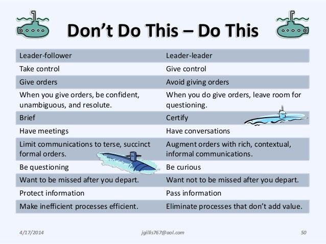 Don't Do This – Do This Leader-follower Leader-leader Take control Give control Give orders Avoid giving orders When you g...