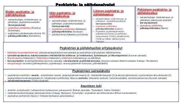 Malmin Psykiatrian Poliklinikka