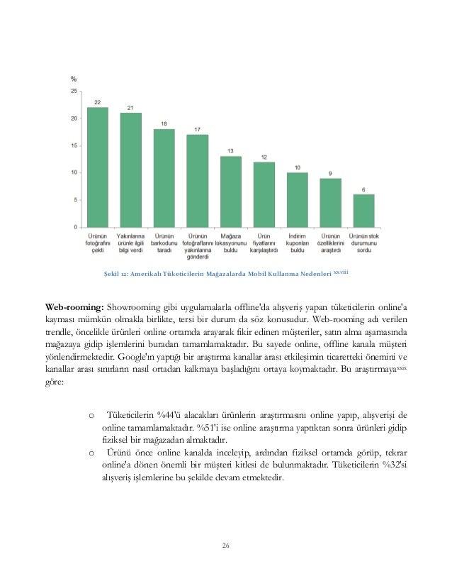 e3bb5d129d8e4 Türkiye E-ticaret Raporu 2017 - Turkish E-commerce Report