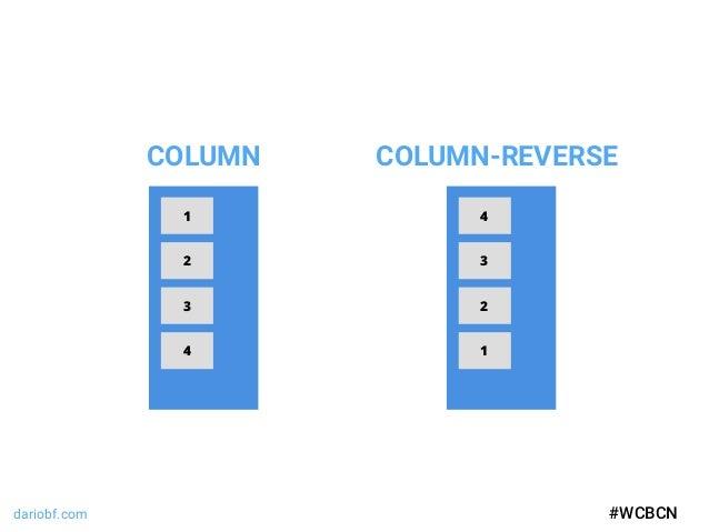 dariobf.com #WCBCN COLUMN COLUMN-REVERSE 4 3 2 1 1 2 3 4 #WCBCN