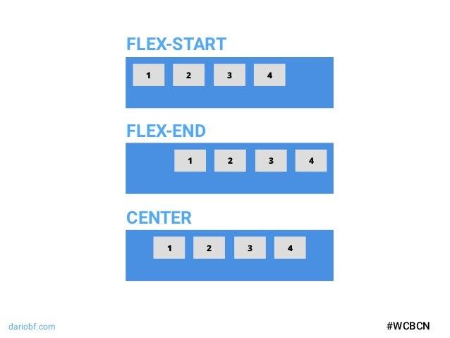 dariobf.com #WCBCN 1 2 3 4 FLEX-START #WCBCN FLEX-END 1 2 3 4 CENTER 1 2 3 4