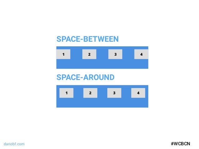 dariobf.com #WCBCN SPACE-BETWEEN #WCBCN SPACE-AROUND 1 2 3 4 1 2 3 4