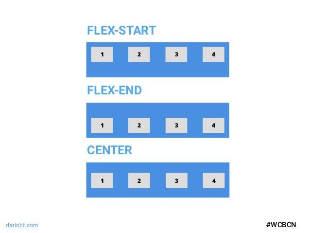 dariobf.com #WCBCN FLEX-START #WCBCN FLEX-END CENTER 1 2 3 4 1 2 3 4 1 2 3 4