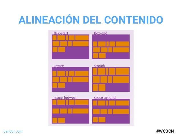 dariobf.com #WCBCN ALINEACIÓN DEL CONTENIDO #WCBCN
