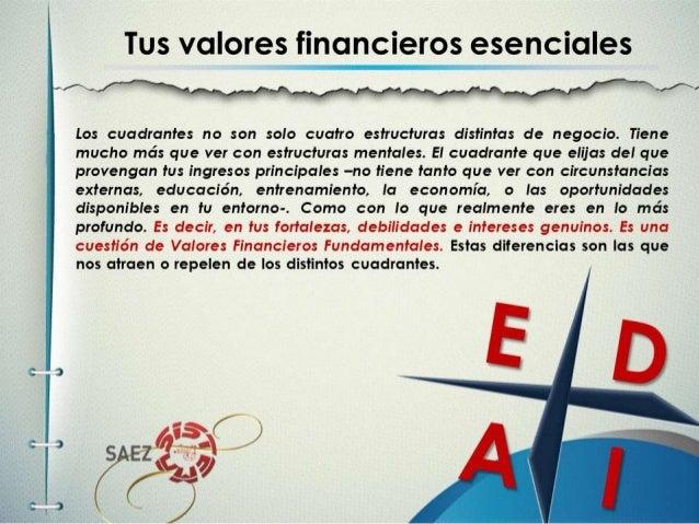 Tus valores financieros esenciales  I Los cuadrantes no son solo cuatro estructuras distintas de negocio.  Tiene mucho más...