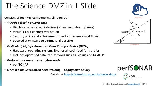 Tutorial: Maximizing Performance and Network Utility with a Science DMZ Slide 3