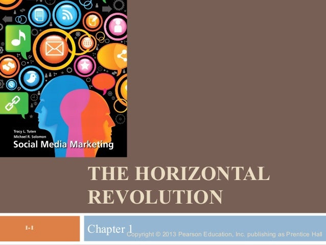 THE HORIZONTAL REVOLUTION Chapter 11-1 Copyright © 2013 Pearson Education, Inc. publishing as Prentice Hall