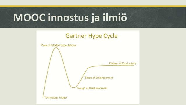 MOOC innostus ja ilmiö